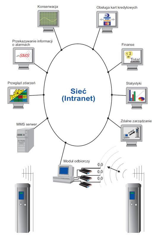 wirus wyboru serwera kojarzeń